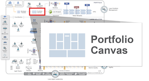 Portfolio Canvas – Scaled Agile Framework